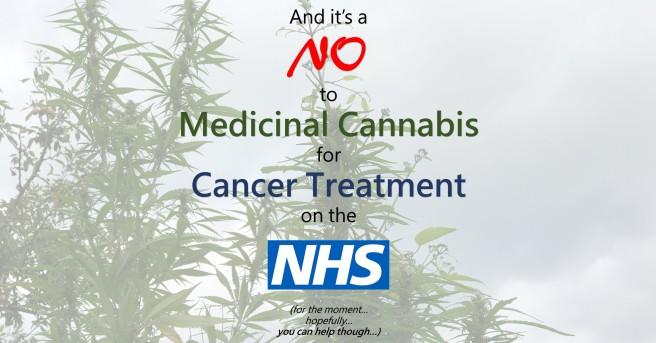 NHS No